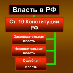 Органы власти Новодвинска