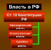 Органы власти в Новодвинске
